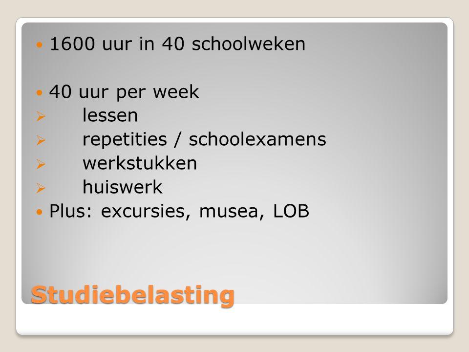 Studiebelasting 1600 uur in 40 schoolweken 40 uur per week lessen