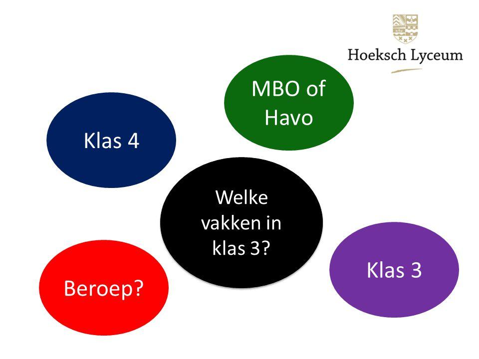 MBO of Havo Klas 4 Welke vakken in klas 3 Klas 3 Beroep