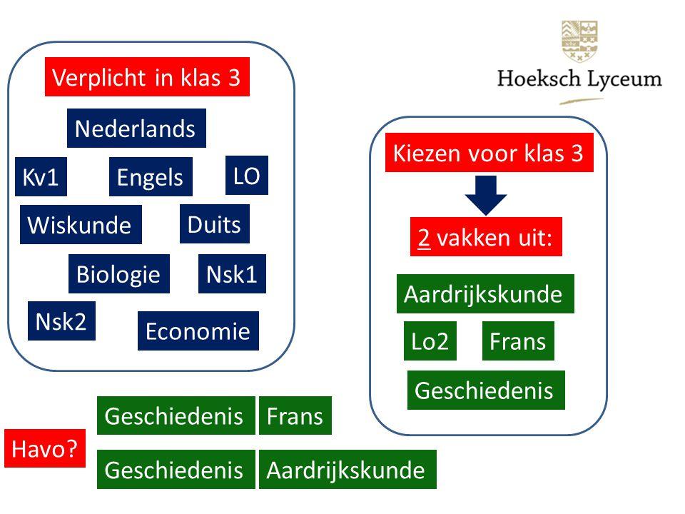 Verplicht in klas 3 Nederlands. Kiezen voor klas 3. Kv1. Engels. LO. Wiskunde. Duits. 2 vakken uit: