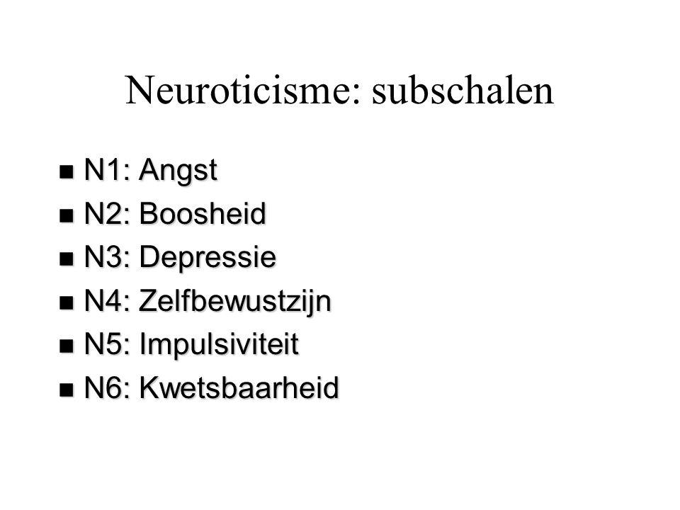 Neuroticisme: subschalen
