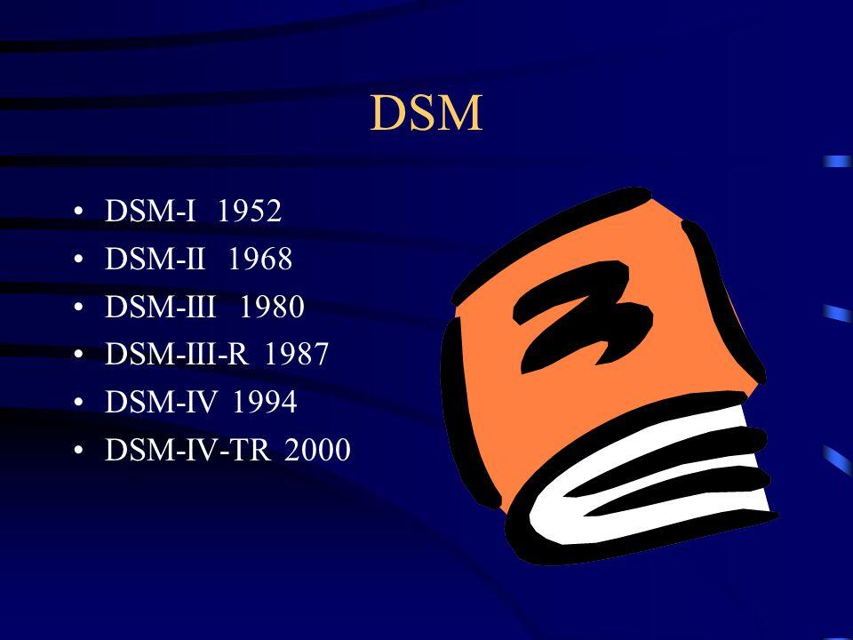 DSM DSM-I 1952 DSM-II 1968 DSM-III 1980 DSM-III-R 1987 DSM-IV 1994
