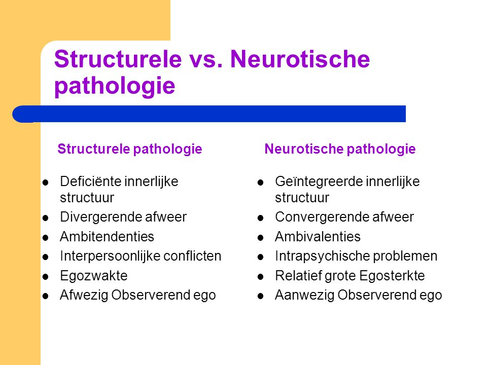 Structurele vs. Neurotische pathologie