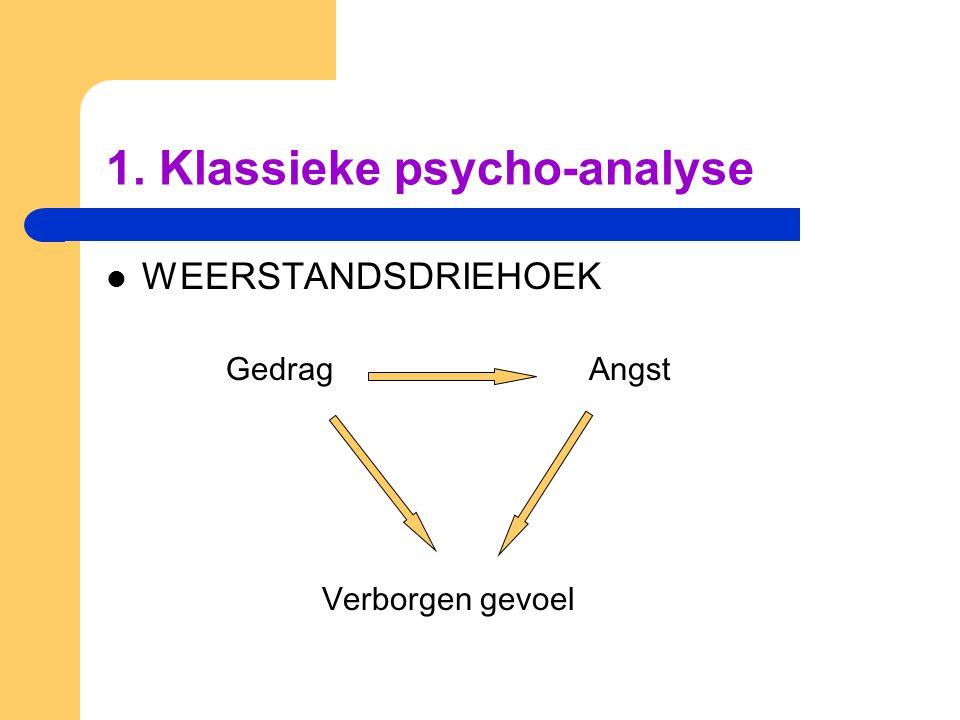 1. Klassieke psycho-analyse