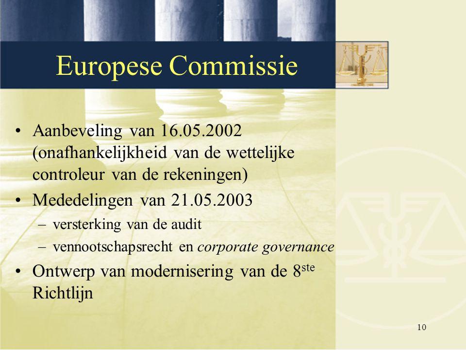 Europese Commissie Aanbeveling van 16.05.2002 (onafhankelijkheid van de wettelijke controleur van de rekeningen)