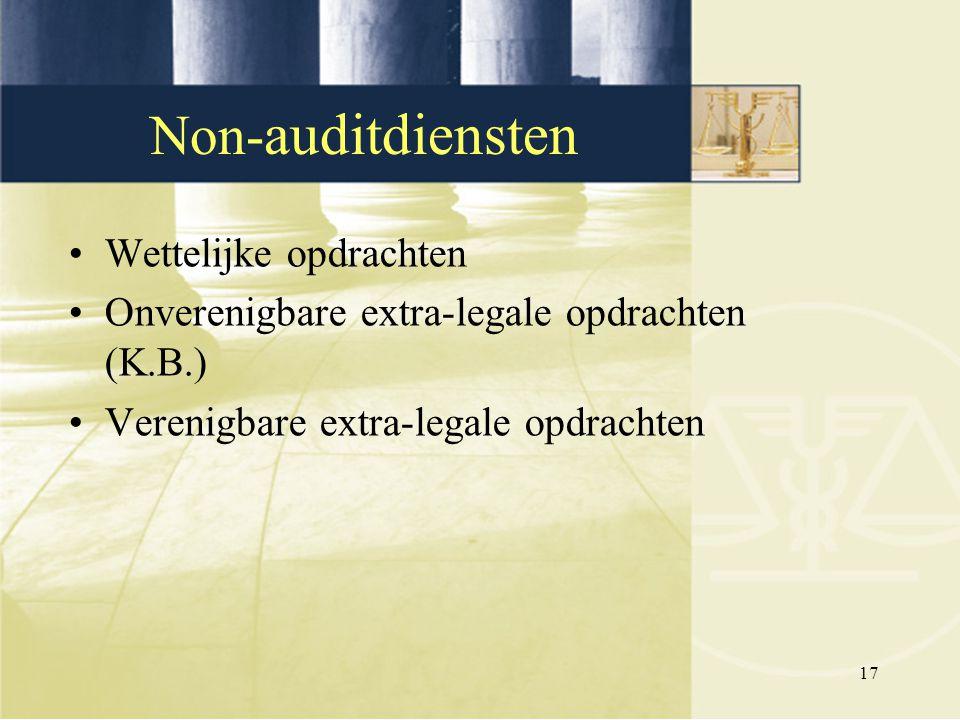 Non-auditdiensten Wettelijke opdrachten
