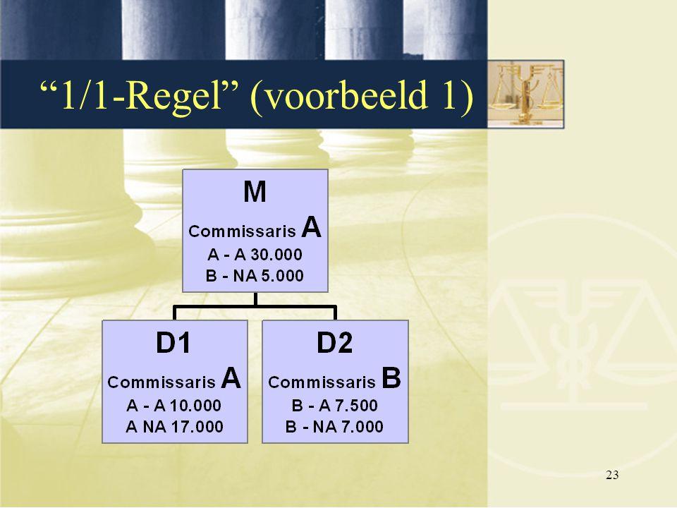 1/1-Regel (voorbeeld 1)