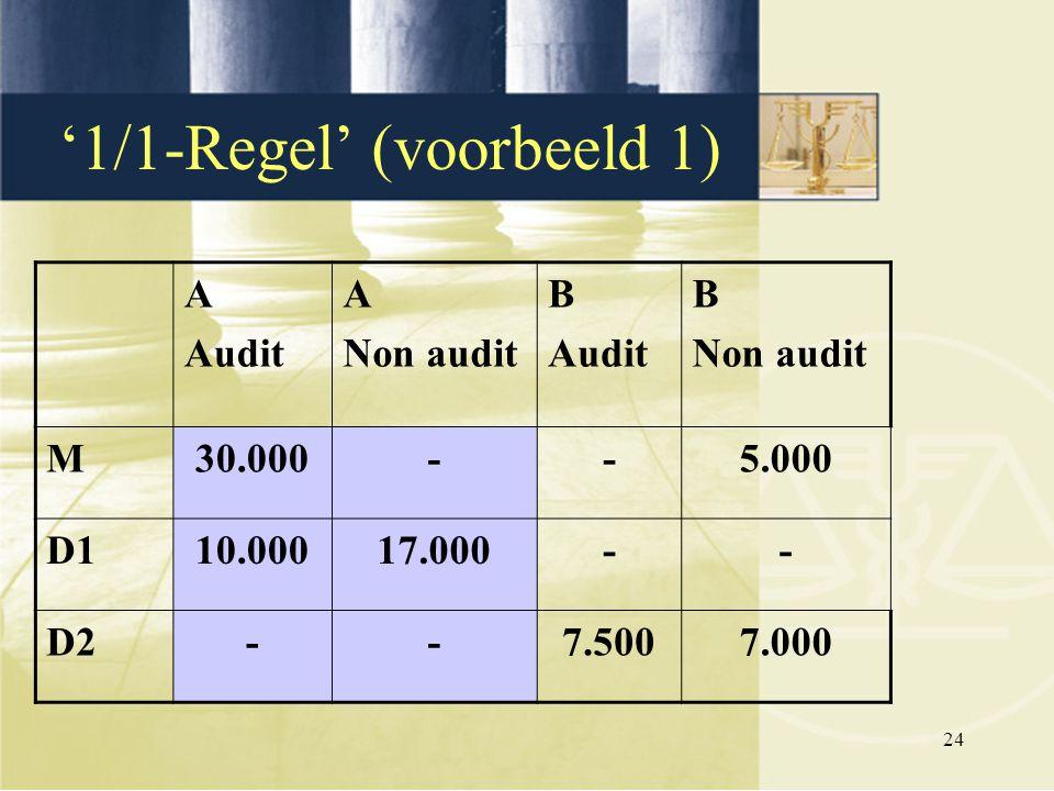 '1/1-Regel' (voorbeeld 1)