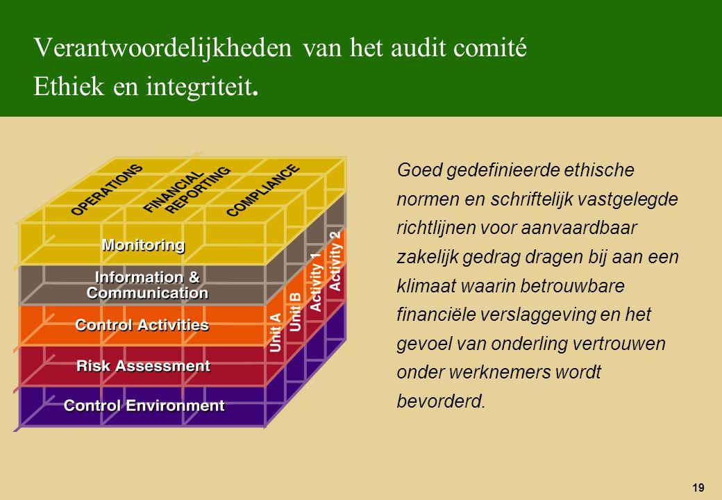 Verantwoordelijkheden van het audit comité Ethiek en integriteit.