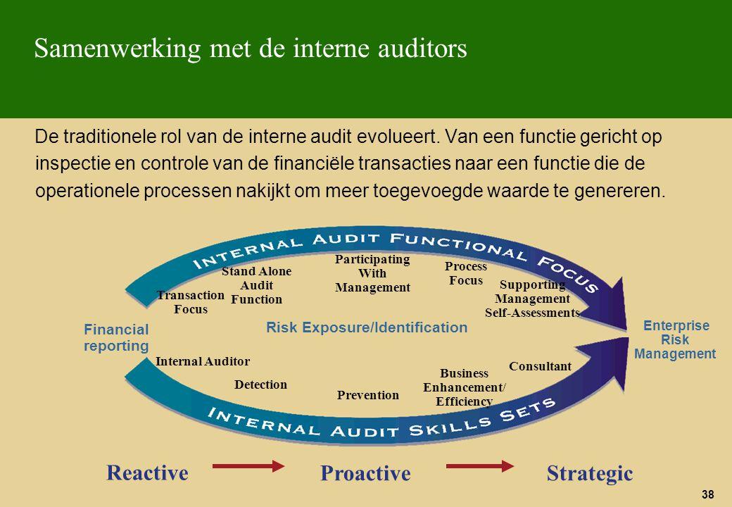 Samenwerking met de interne auditors