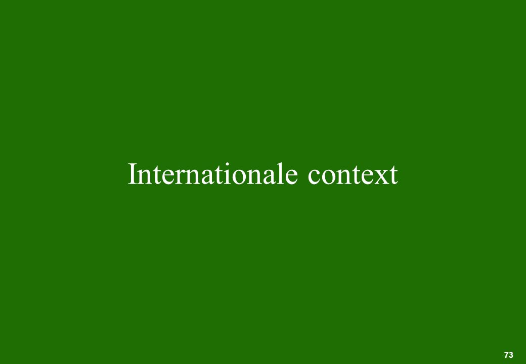 Internationale context