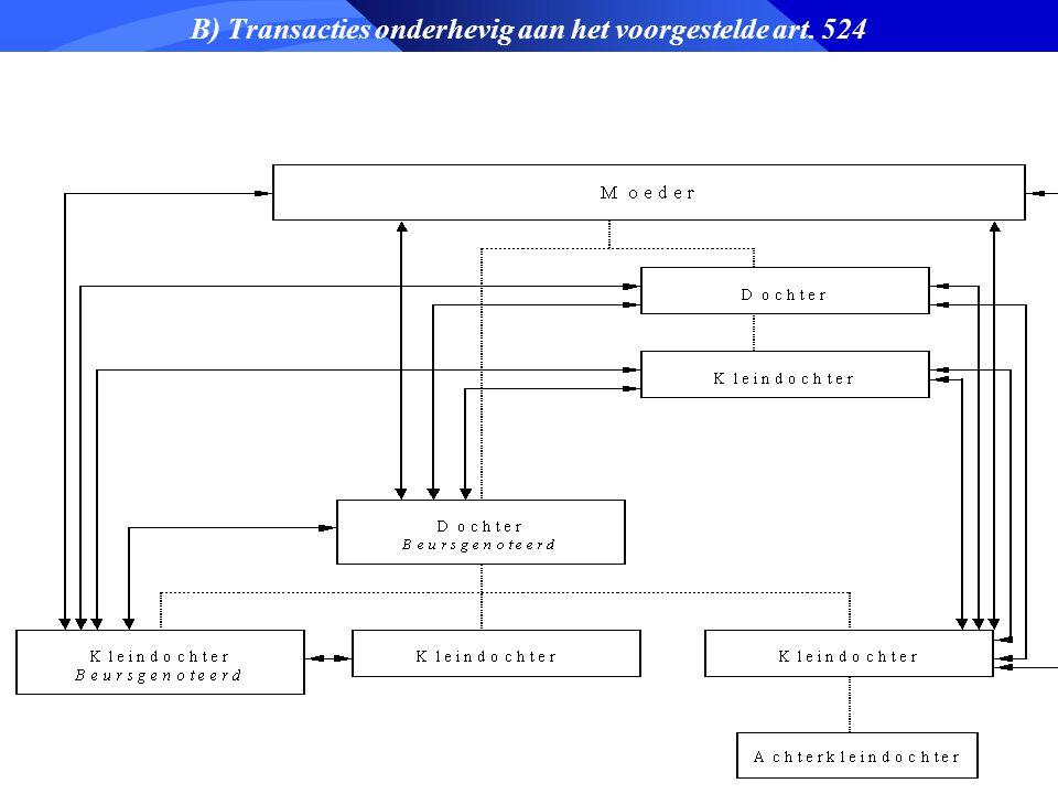 B) Transacties onderhevig aan het voorgestelde art. 524