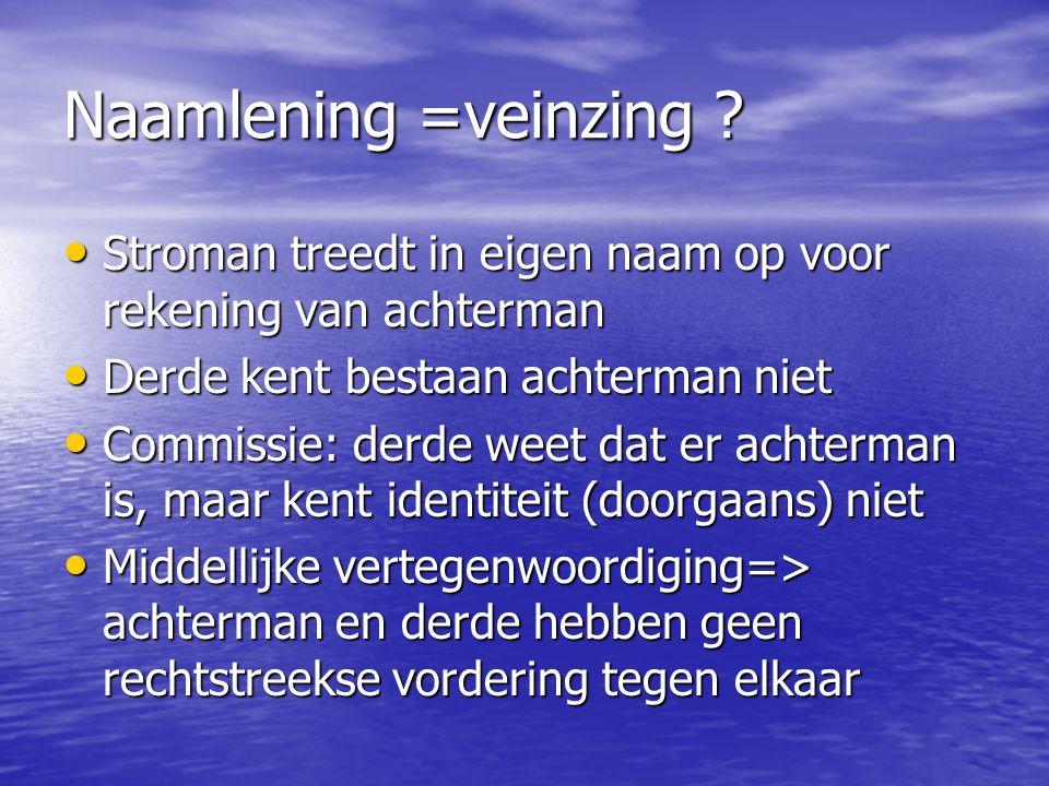 Naamlening =veinzing Stroman treedt in eigen naam op voor rekening van achterman. Derde kent bestaan achterman niet.