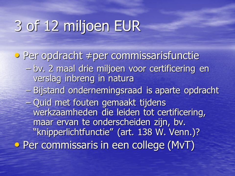 3 of 12 miljoen EUR Per opdracht ≠per commissarisfunctie