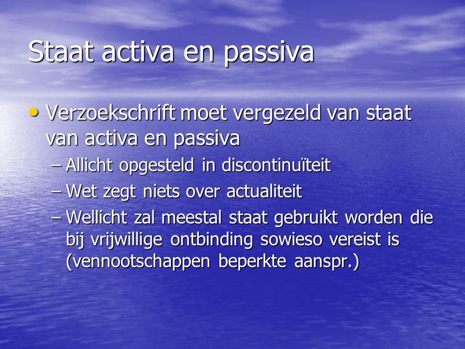 Staat activa en passiva