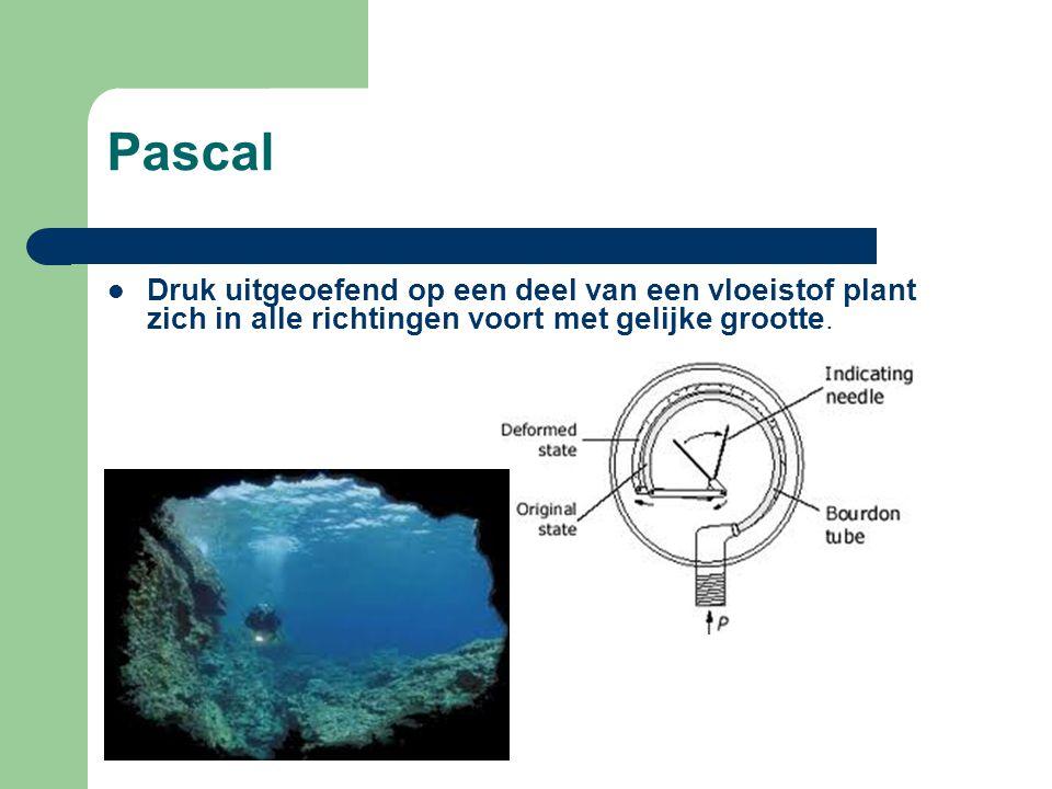 Pascal Druk uitgeoefend op een deel van een vloeistof plant zich in alle richtingen voort met gelijke grootte.
