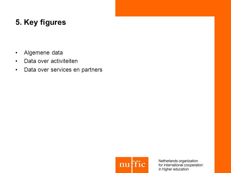 5. Key figures Algemene data Data over activiteiten