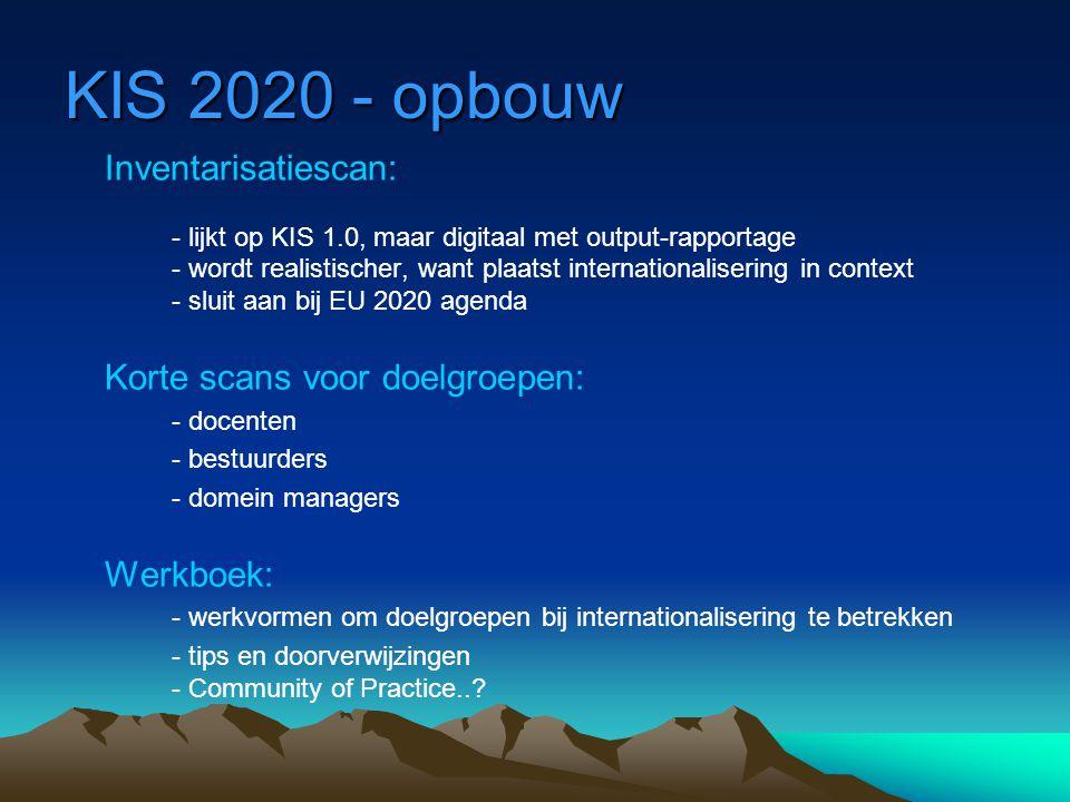 KIS 2020 - opbouw
