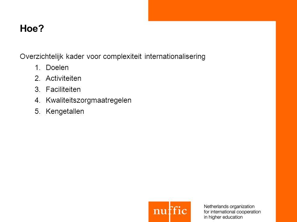 Hoe Overzichtelijk kader voor complexiteit internationalisering