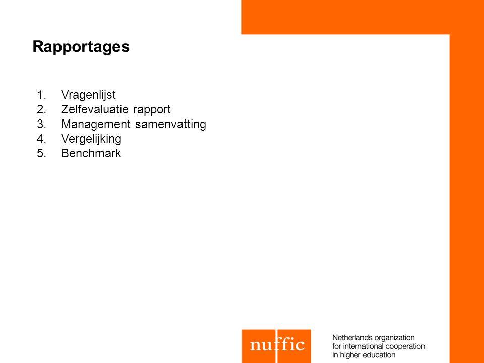 Rapportages Vragenlijst Zelfevaluatie rapport Management samenvatting