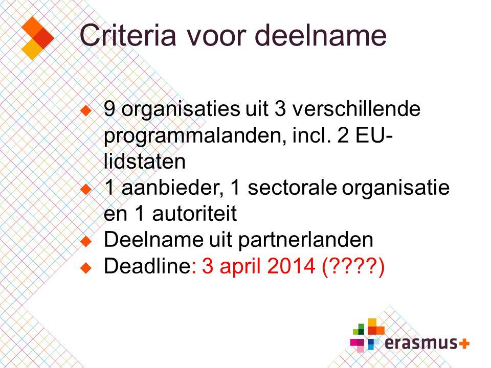 Criteria voor deelname