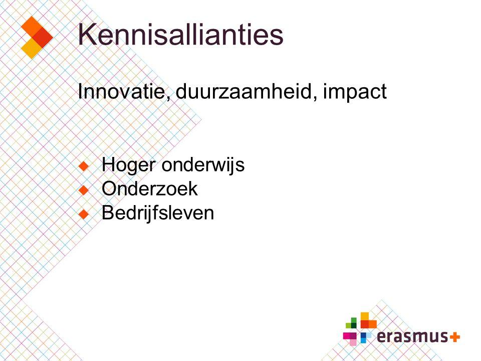 Kennisallianties Innovatie, duurzaamheid, impact Hoger onderwijs