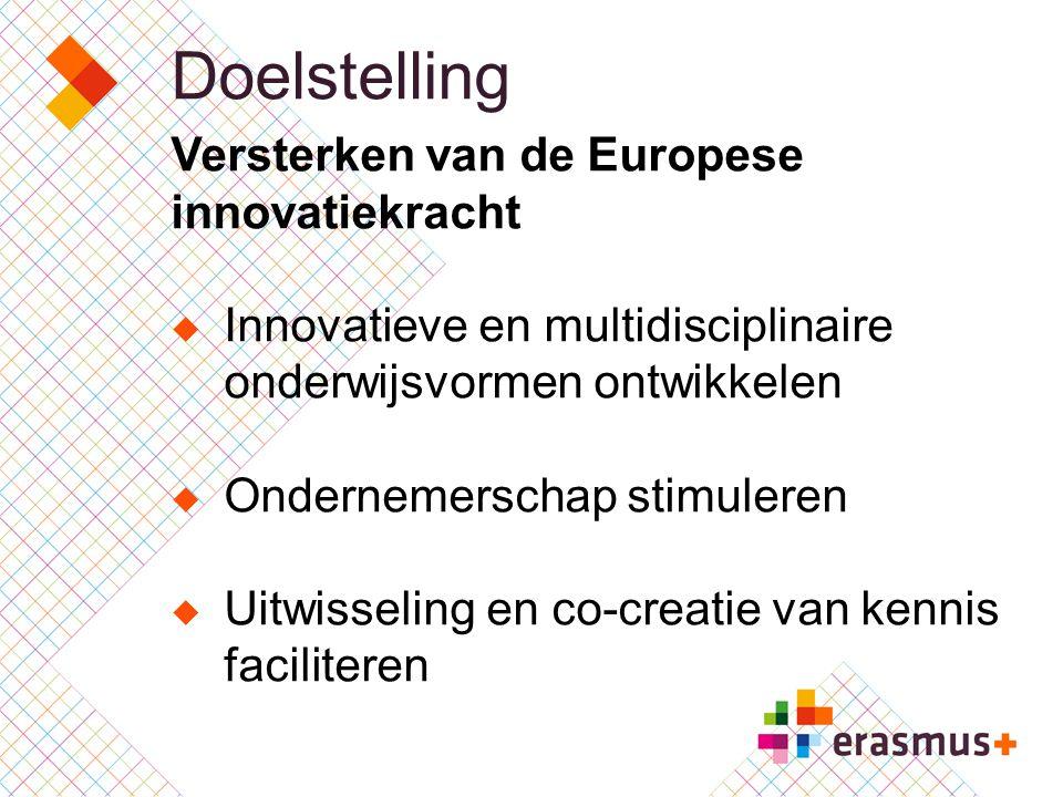 Doelstelling Versterken van de Europese innovatiekracht