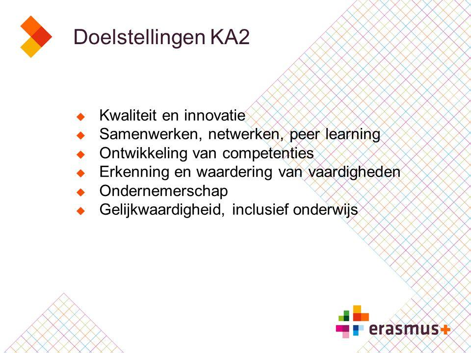 Doelstellingen KA2 Kwaliteit en innovatie