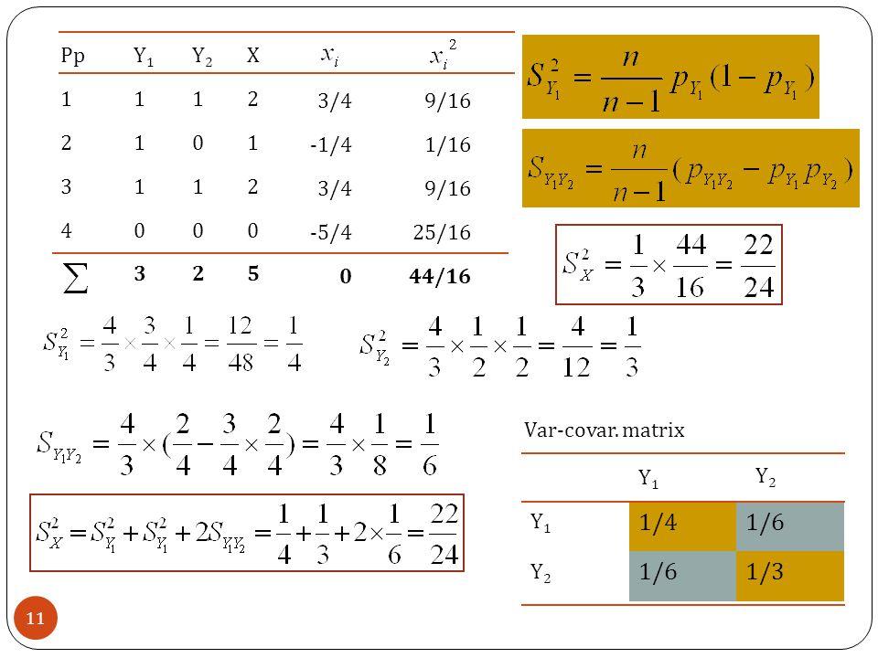 4 3. 2. 1. Pp. Y1. Y2. 5. 2. 1. X. -5/4. 3/4. -1/4. 25/16. 9/16. 1/16. 44/16. 1. 1.