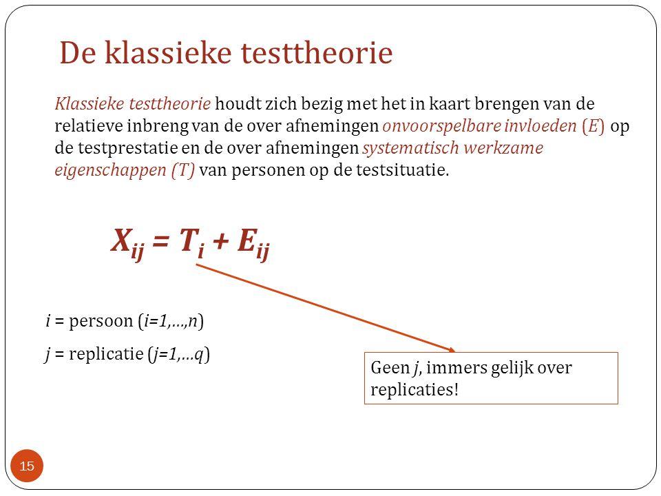 De klassieke testtheorie
