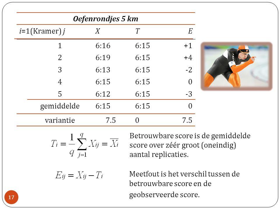 Oefenrondjes 5 km -3. 6:15. 6:12. 5. 4. -2. 6:13. 3. +4. 6:19. 2. +1. 6:16. 1. E. T.