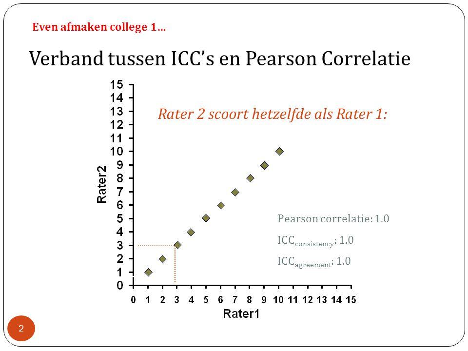 Verband tussen ICC's en Pearson Correlatie