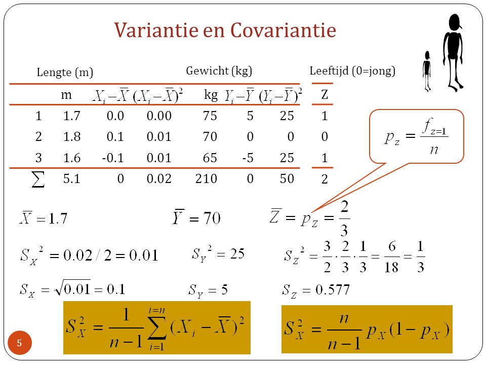 Variantie en Covariantie
