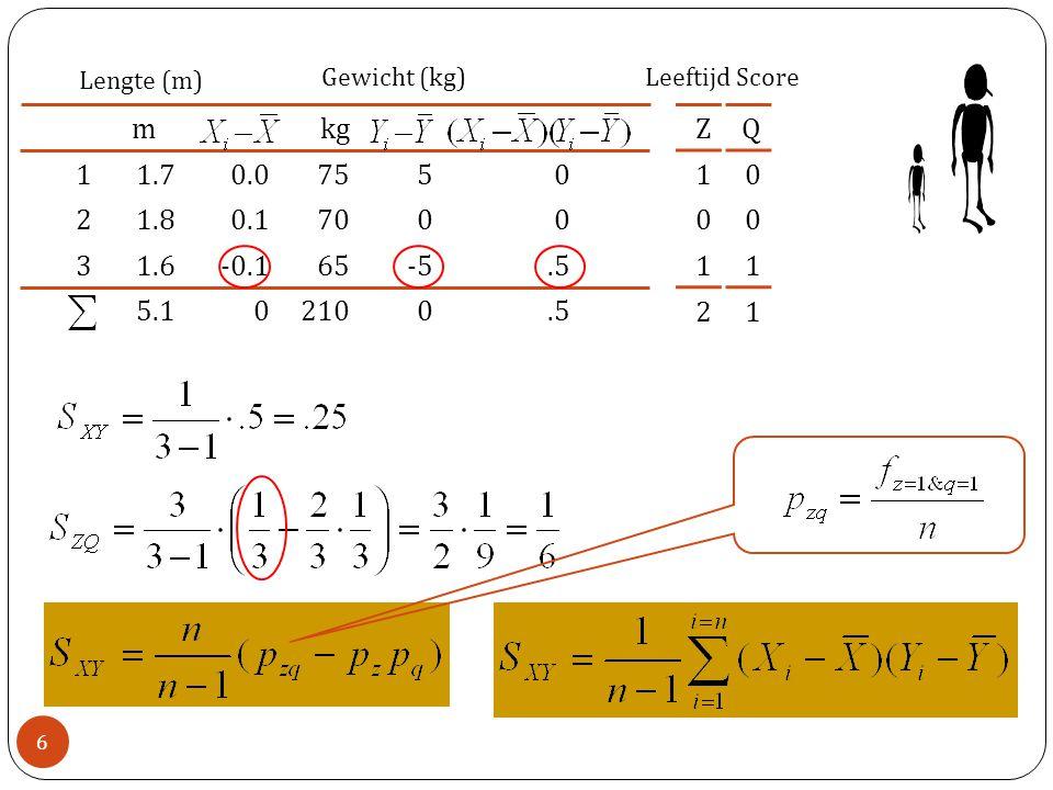 Lengte (m) Gewicht (kg) Leeftijd. Score. m. -0.1. 0.1. 0.0. kg. -5. 5. .5. Z. 1. 2. Q.