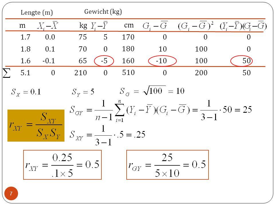 Lengte (m) Gewicht (kg) m. -0.1. 0.1. 0.0. kg. -5. 5. cm. 160. 180. 170. 510. -10. 10.