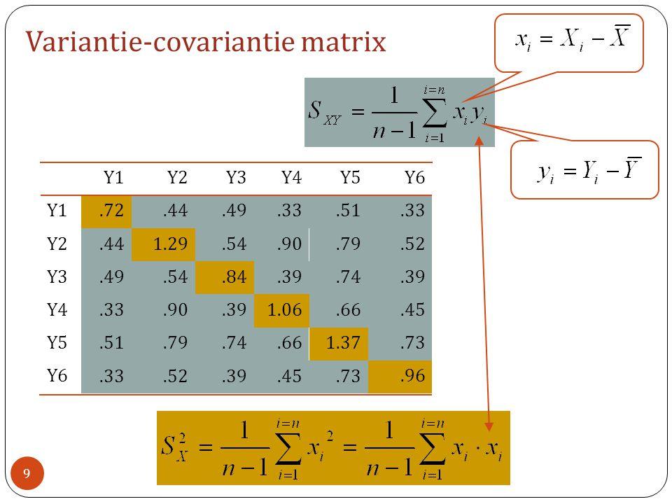 Variantie-covariantie matrix