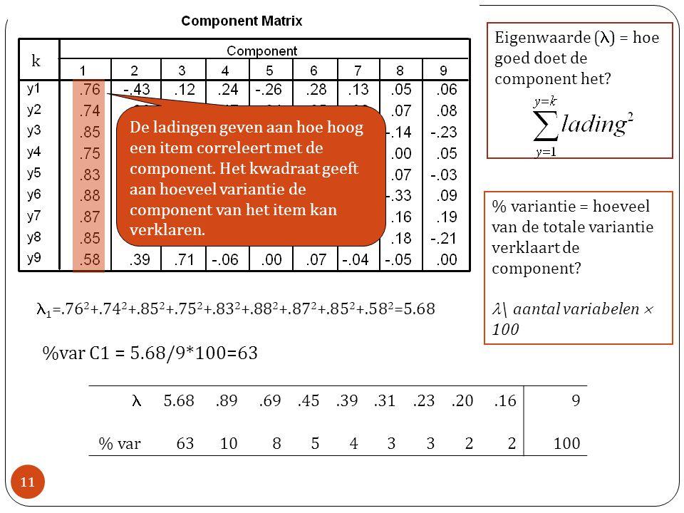 Eigenwaarde () = hoe goed doet de component het