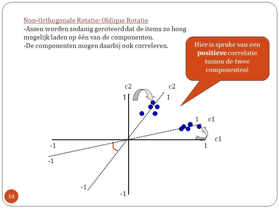 Non-Orthogonale Rotatie: Oblique Rotatie