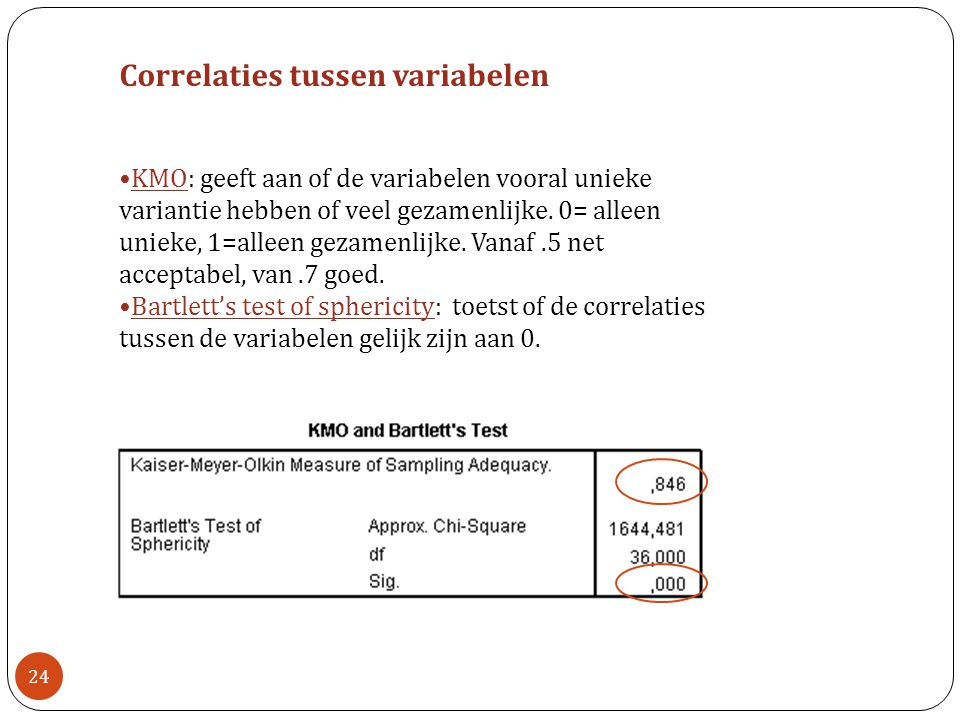 Correlaties tussen variabelen