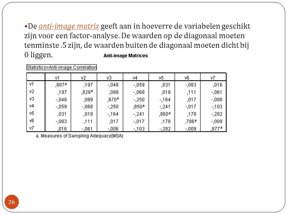 De anti-image matrix geeft aan in hoeverre de variabelen geschikt zijn voor een factor-analyse. De waarden op de diagonaal moeten tenminste .5 zijn, de waarden buiten de diagonaal moeten dicht bij 0 liggen.