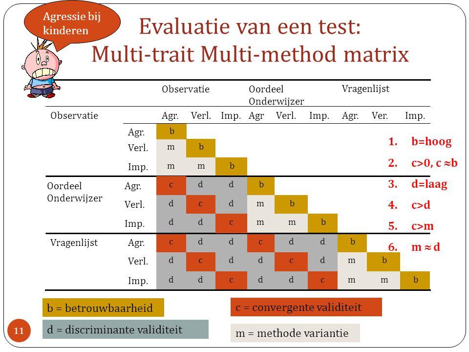 Evaluatie van een test: Multi-trait Multi-method matrix