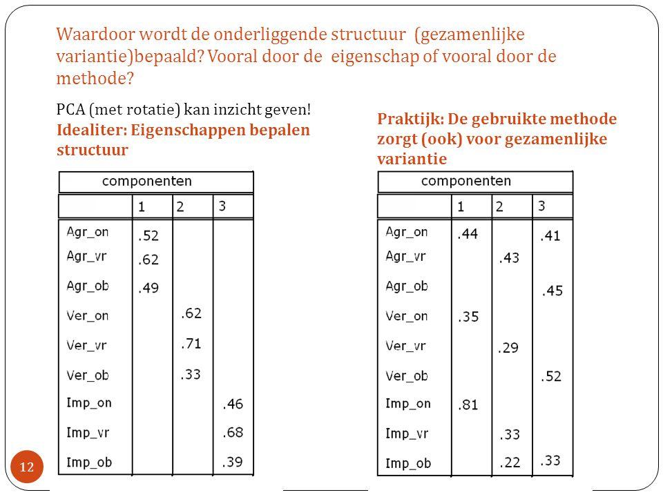 Waardoor wordt de onderliggende structuur (gezamenlijke variantie)bepaald Vooral door de eigenschap of vooral door de methode