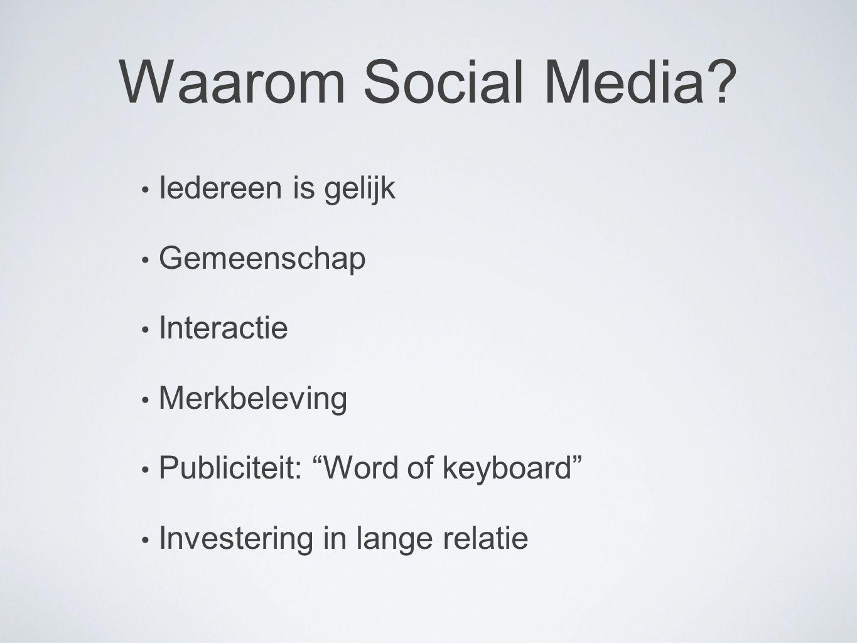 Waarom Social Media Iedereen is gelijk Gemeenschap Interactie