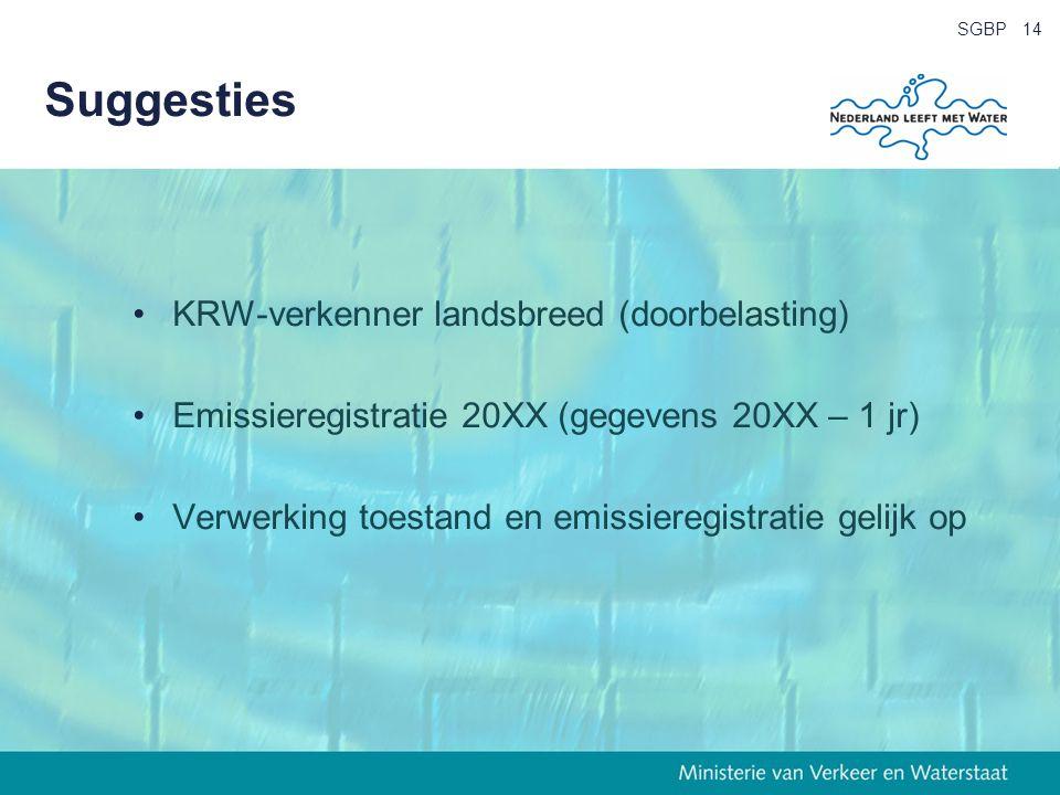 Suggesties KRW-verkenner landsbreed (doorbelasting)