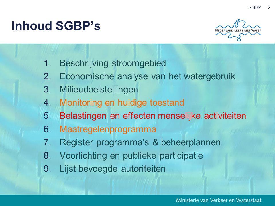 Inhoud SGBP's Beschrijving stroomgebied