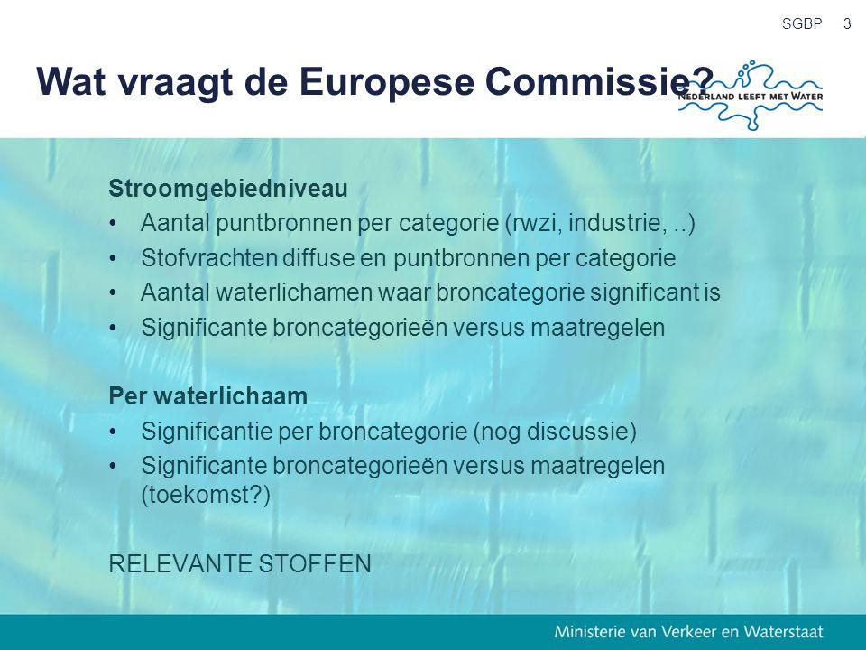 Wat vraagt de Europese Commissie