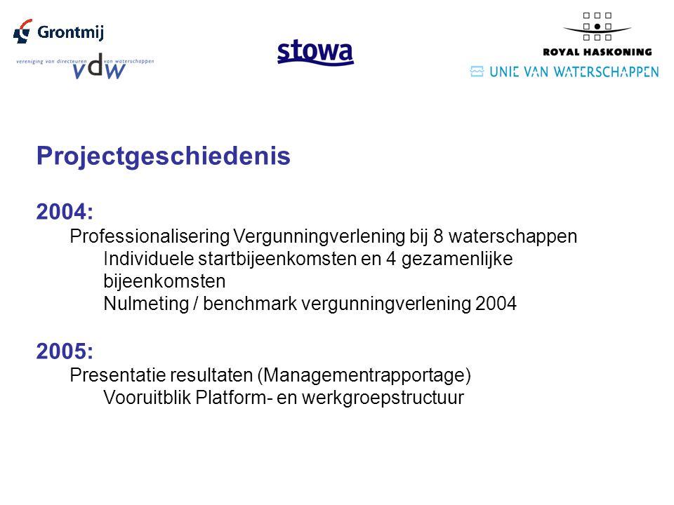Projectgeschiedenis 2004: 2005: