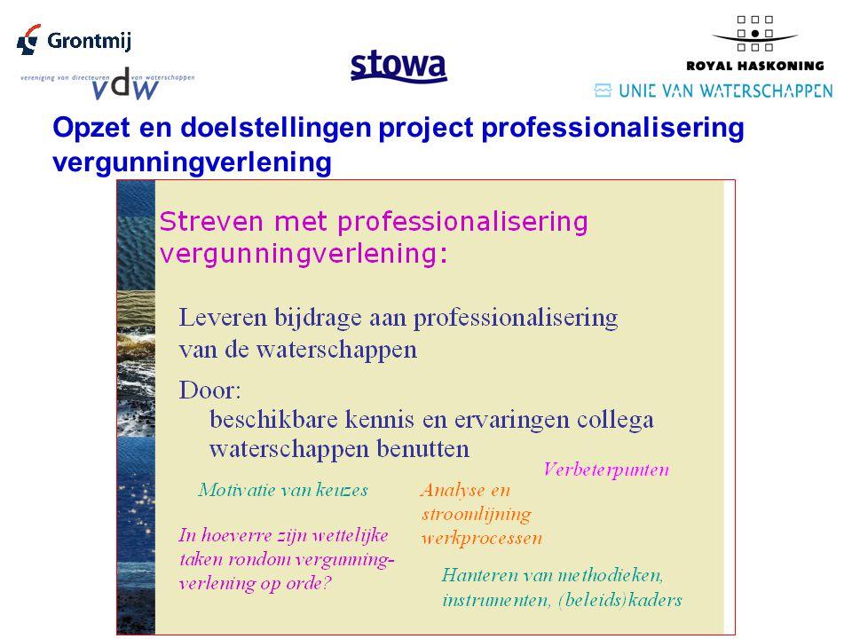 Opzet en doelstellingen project professionalisering vergunningverlening
