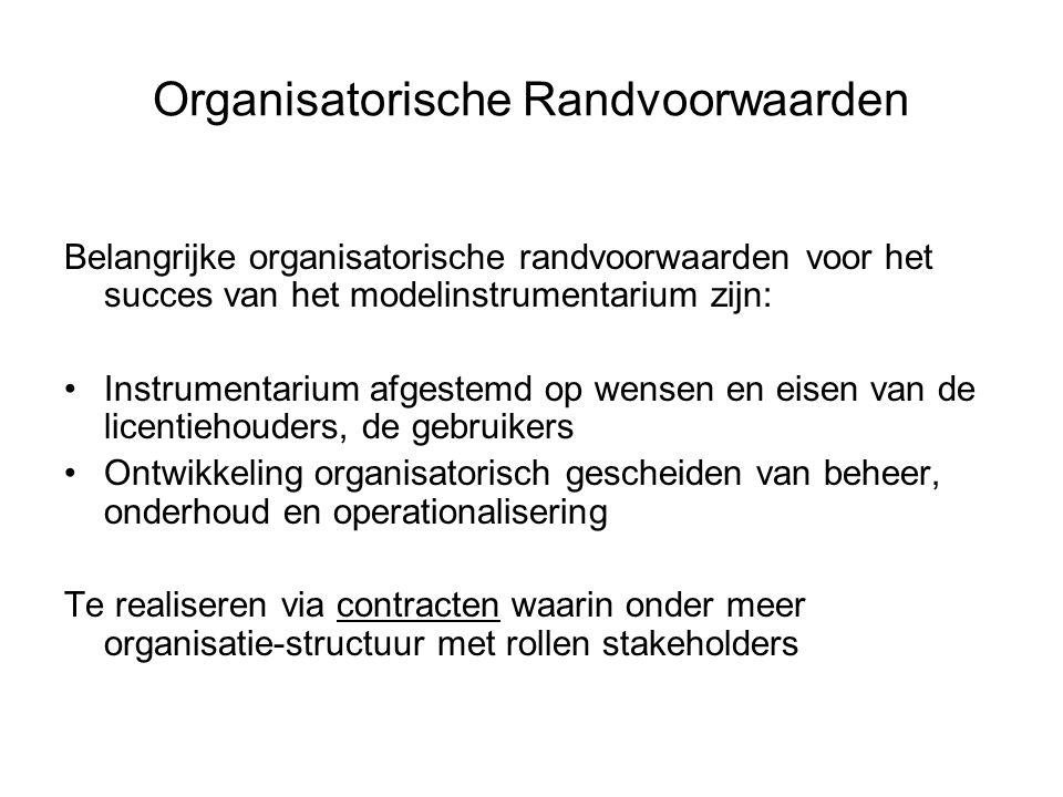 Organisatorische Randvoorwaarden