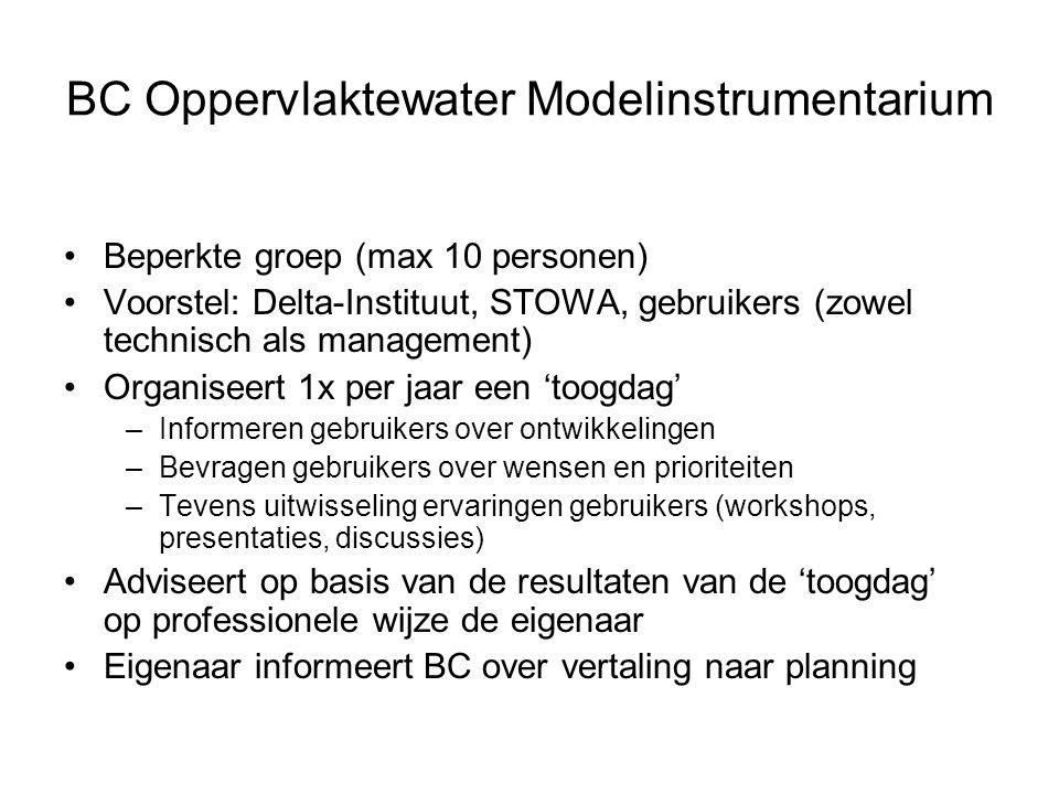 BC Oppervlaktewater Modelinstrumentarium