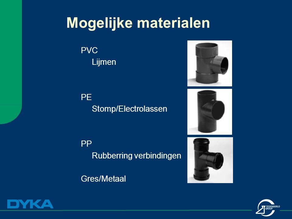 Mogelijke materialen PVC Lijmen PE Stomp/Electrolassen PP